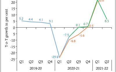 Economic Update November 2020